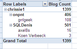 Excel_AggTrue_HiddenData_NoCalc