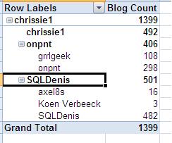 Excel_AggTrue_VisibleData_NoCalc