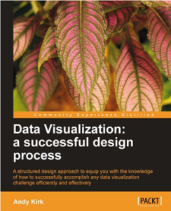 datavisualizationprocess