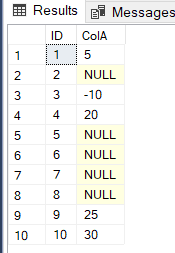 Cool Stuff in Snowflake – Part 5: Finding Previous Non Null